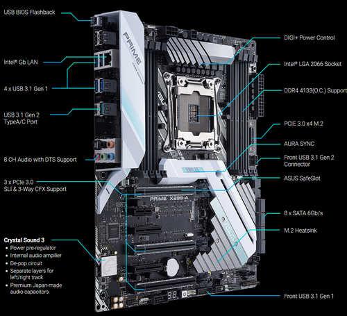 ASUS PRIME-X299-A Intel LGA2066, 8xDDR4, PCIE, USB3.1