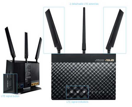 ASUS 4G-AC55U AC1200 4G LTE Gigabit Wi-Fi Modem Router